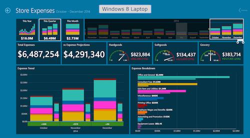 5 Reasons Microsoft Users Should Try Datazen