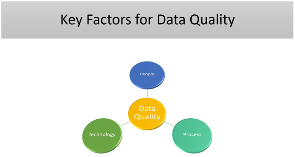 Key Factors for Data Quality resized 600