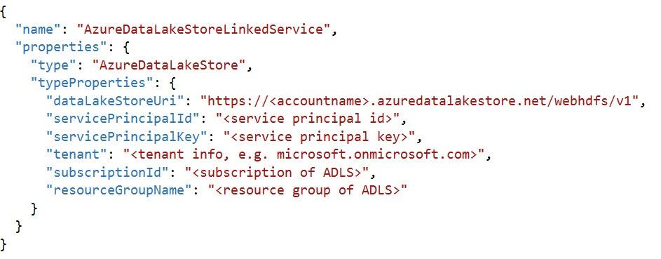 ADF LS ADLS.jpg