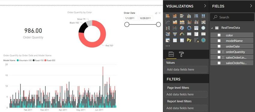 Power BI Streaming Dataset Report
