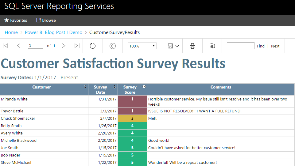 CustomerSurveyResults.png