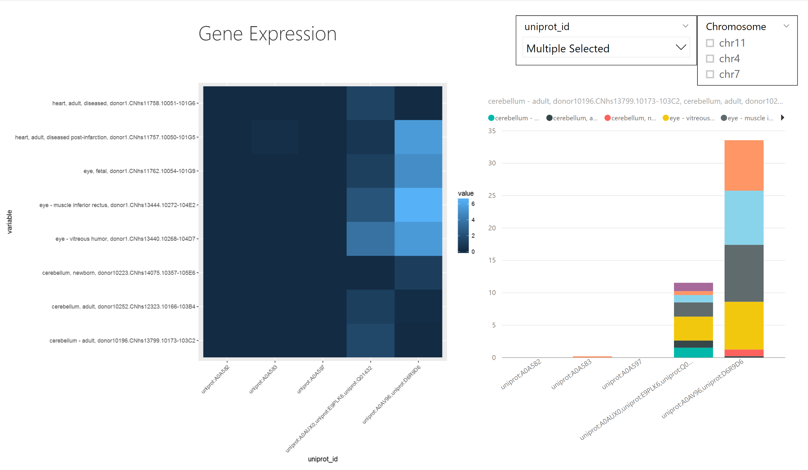 GeneExpression.png