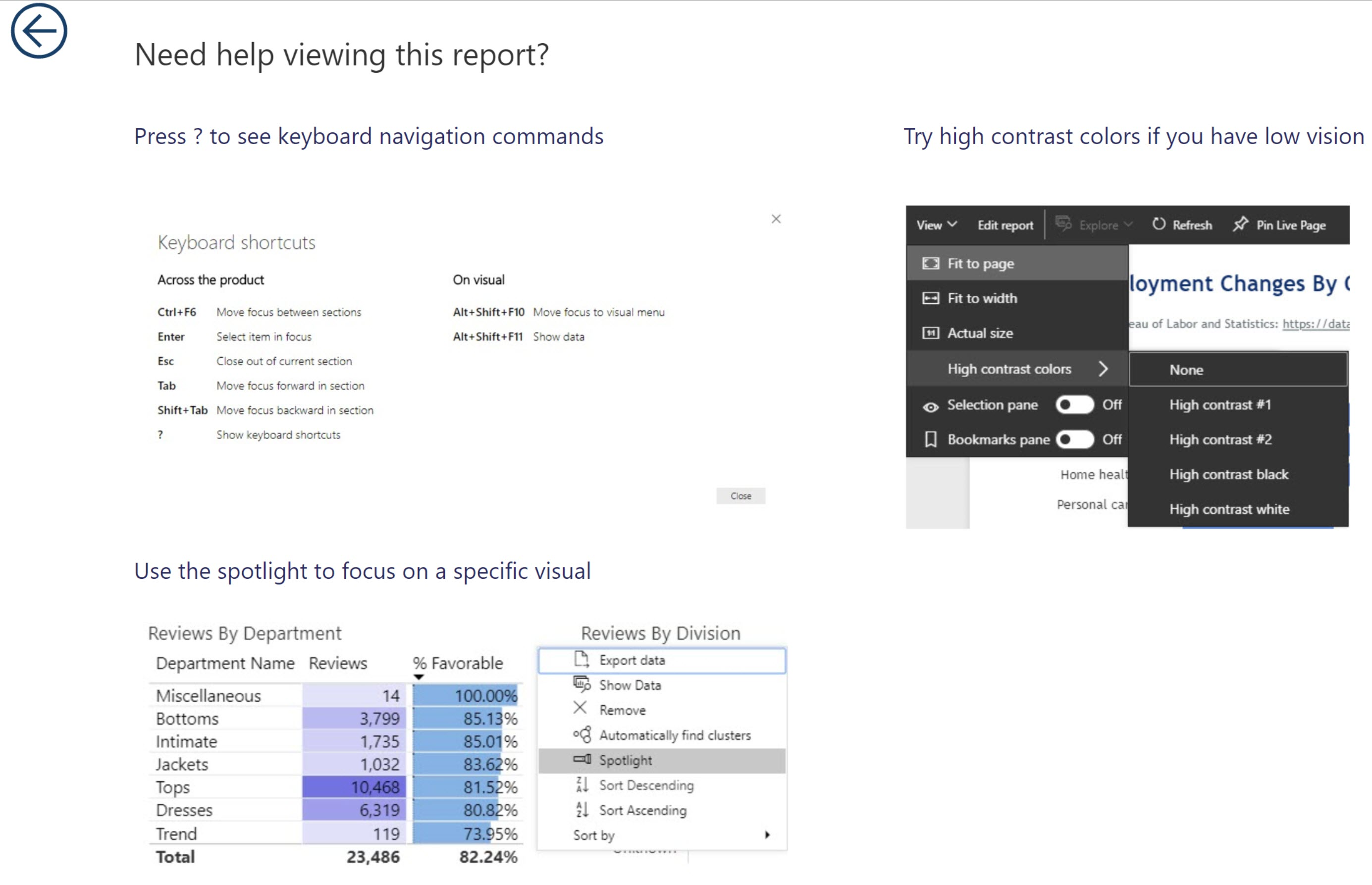 Power BI Showcase: Online Retail Reviews