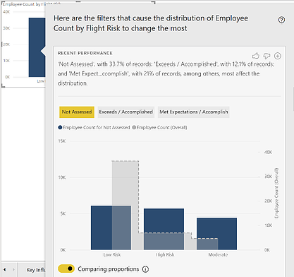 Power BI Showcase Employee Retention 10
