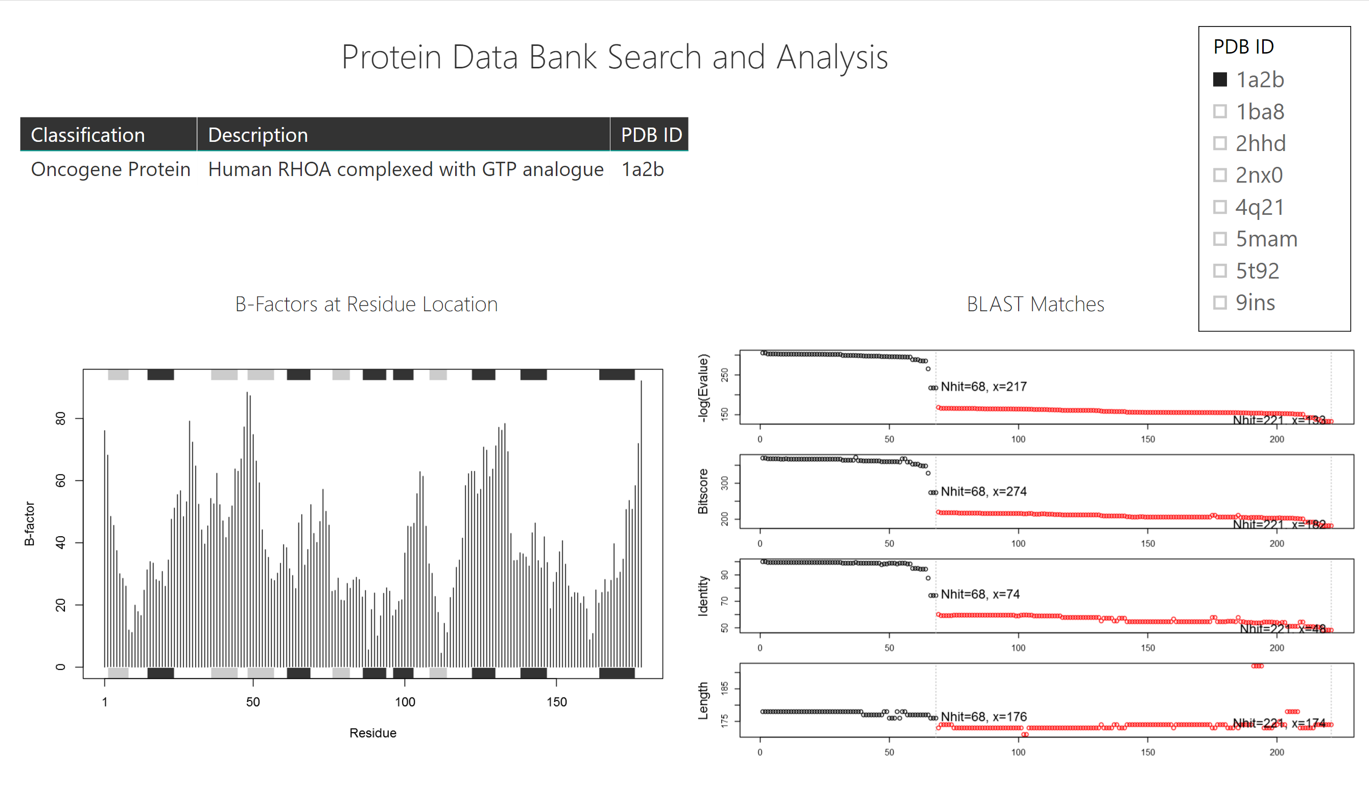 ProteinDataBank.png