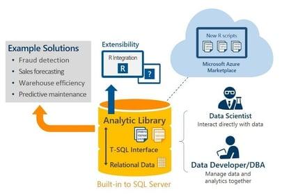 SQL_2016_Analytics.jpg