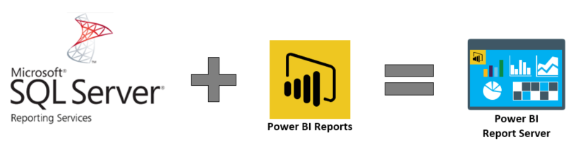 sql server license key for power bi
