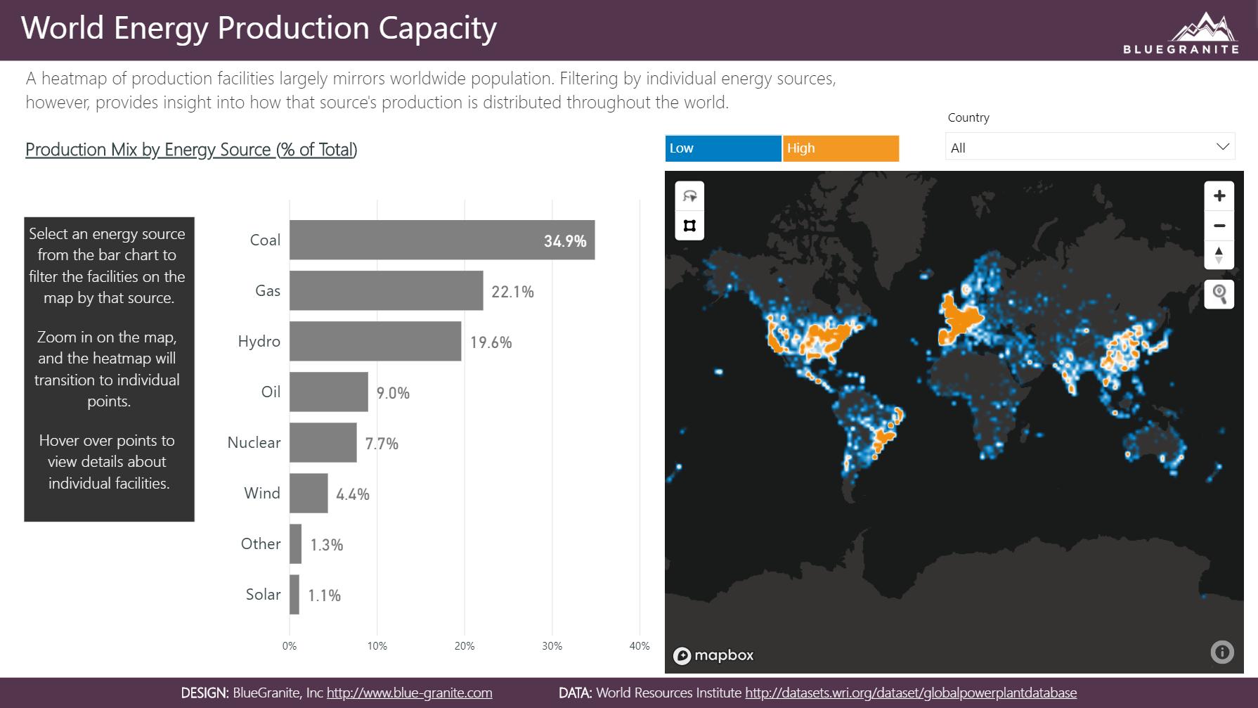 Showcase-EnergyCapacity-Page4