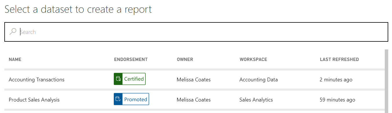 Why Power BI Shared Datasets are Critical to a Self-Service