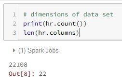 dimension of data set