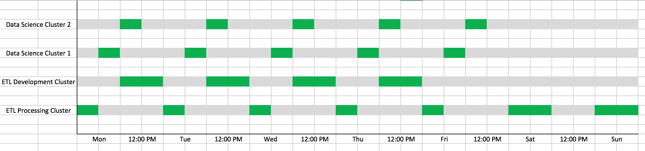 hdinsight_cluster_schedule.png