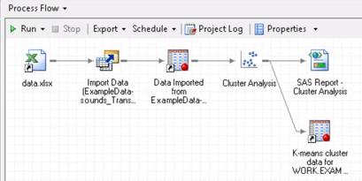 SAS Enterprise Guide vs  Microsoft Azure Machine Learning