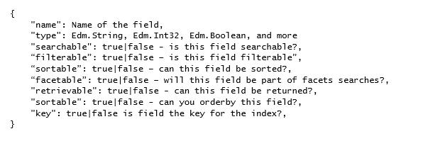 knowledge mining code 2