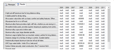 the original query in SSMS