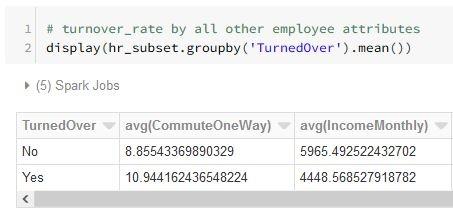 turnover_emp_attributes