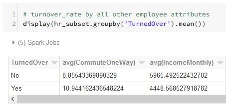 turnover_emp_attributes
