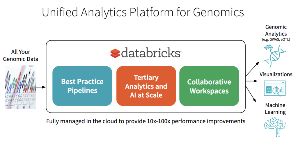 unified_analytics_genomics_title-1024x495