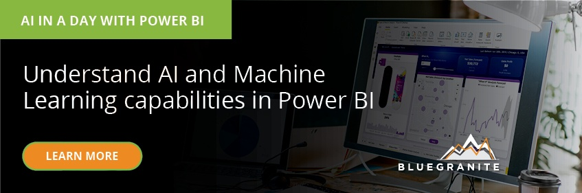 AI Strategy for Business