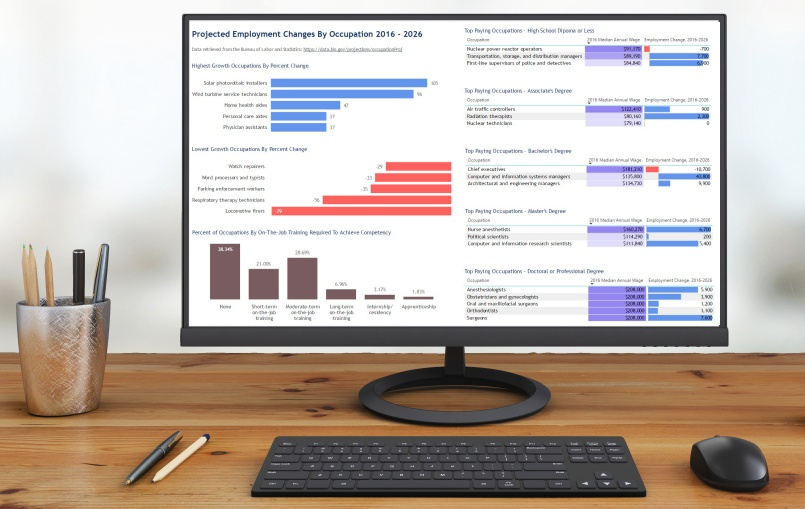 Improving Screen Reader Accessibility in Power BI Reports